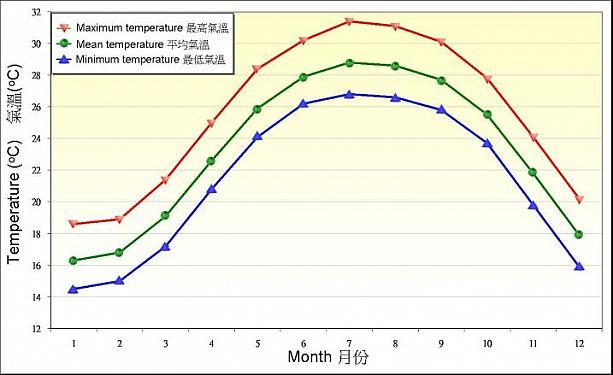 香港の12月の服装!気温・天気・気候を基準に旅行の格好や注意点を